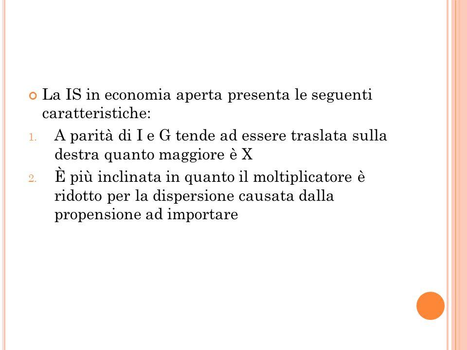 La IS in economia aperta presenta le seguenti caratteristiche: