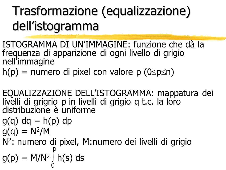 Trasformazione (equalizzazione) dell'istogramma