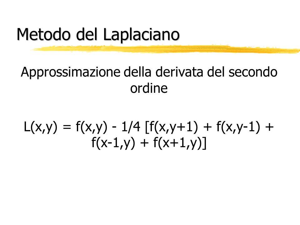 Metodo del Laplaciano Approssimazione della derivata del secondo ordine.