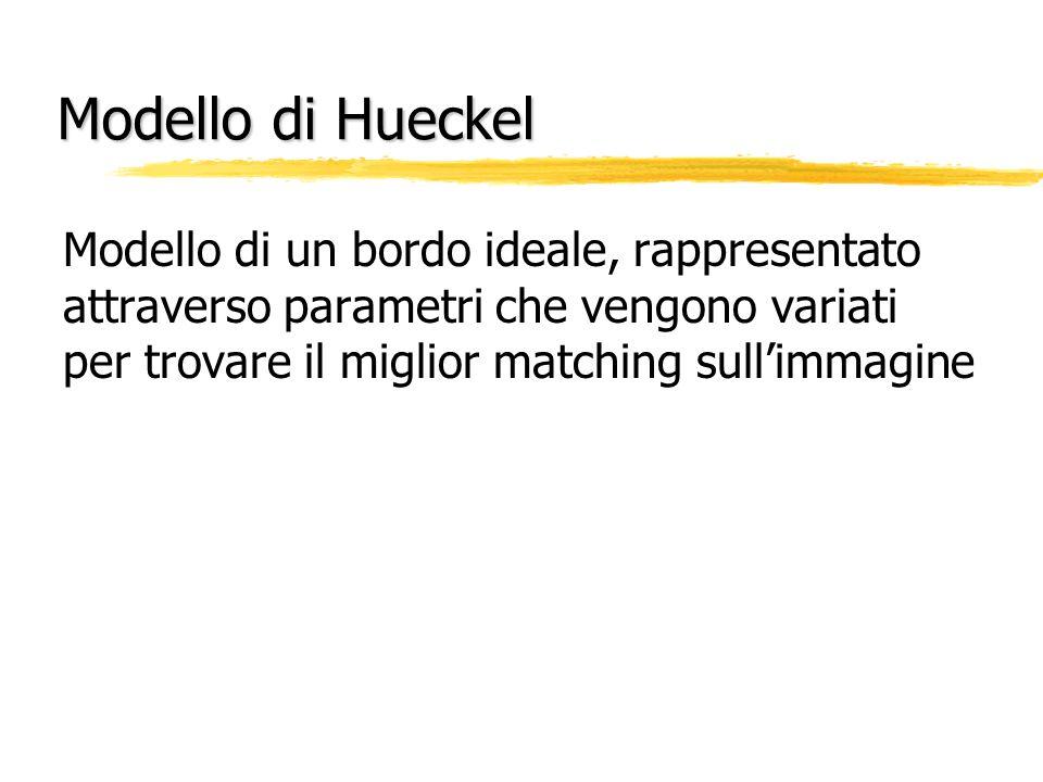 Modello di Hueckel Modello di un bordo ideale, rappresentato attraverso parametri che vengono variati per trovare il miglior matching sull'immagine.