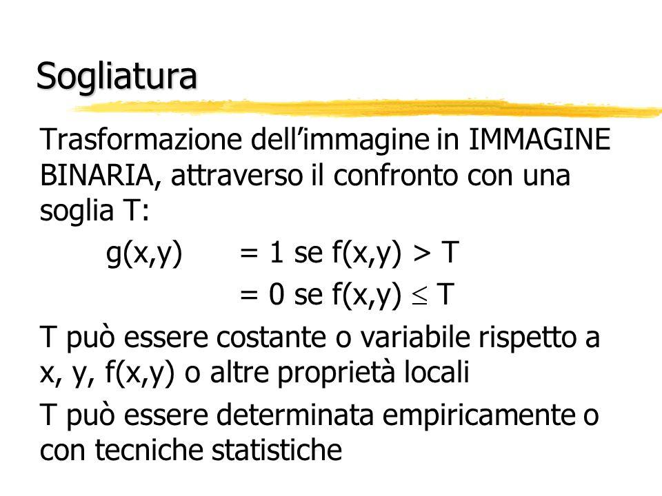 SogliaturaTrasformazione dell'immagine in IMMAGINE BINARIA, attraverso il confronto con una soglia T: