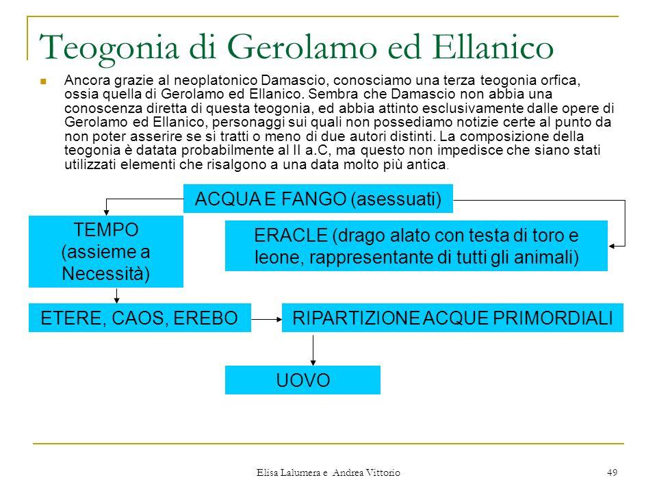 Teogonia di Gerolamo ed Ellanico