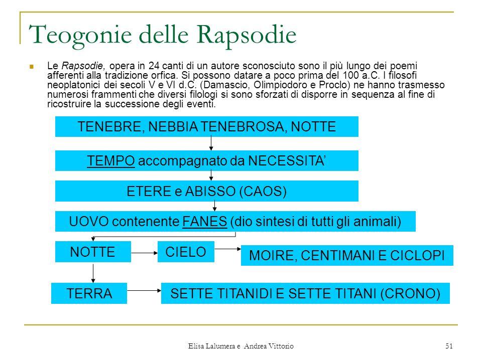 Teogonie delle Rapsodie