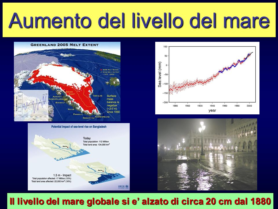 Il livello del mare globale si e' alzato di circa 20 cm dal 1880