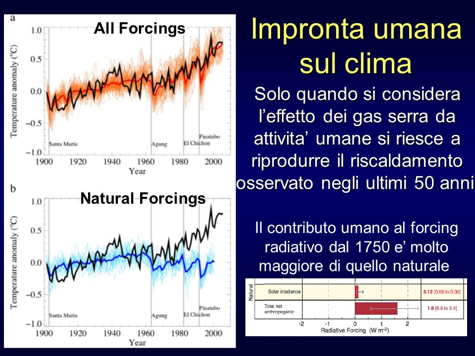 Impronta umana sul clima Solo quando si considera