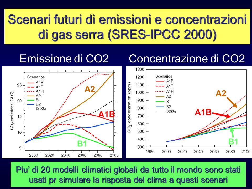 Scenari futuri di emissioni e concentrazioni