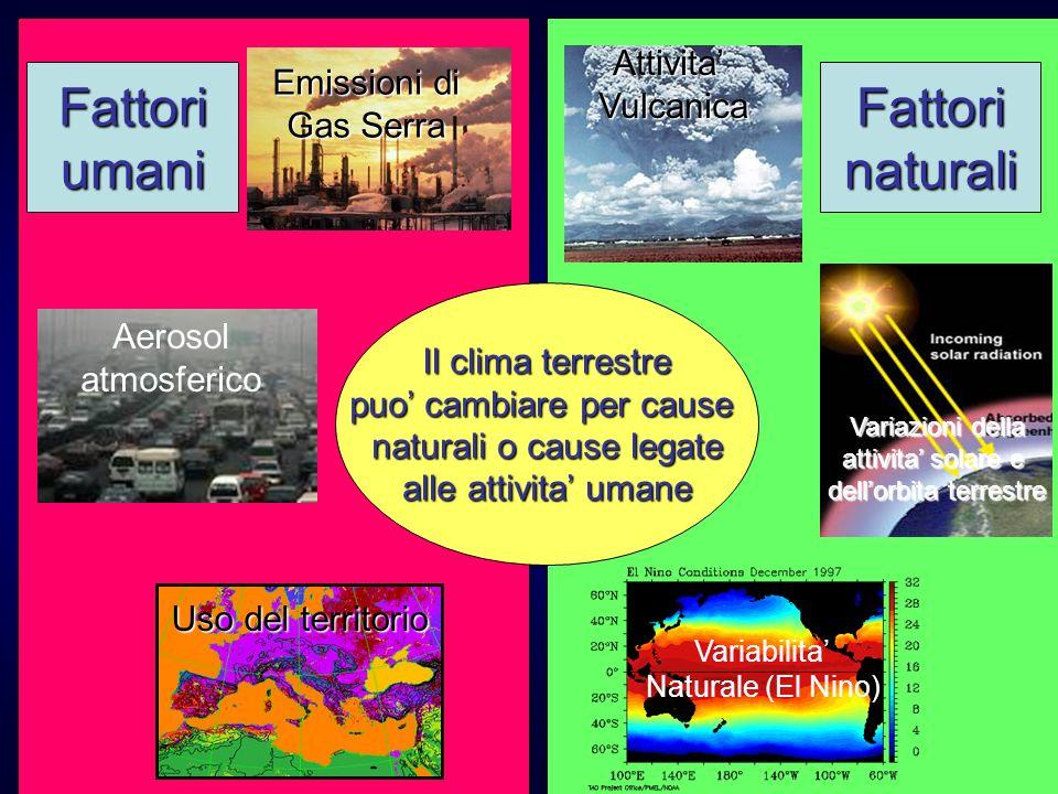 Fattori umani Fattori naturali Attivita' Emissioni di Vulcanica