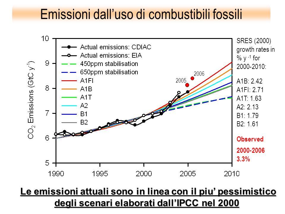 Le emissioni attuali sono in linea con il piu' pessimistico