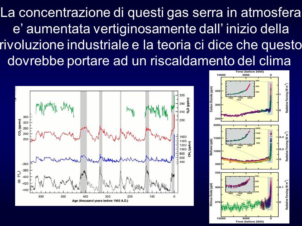 La concentrazione di questi gas serra in atmosfera
