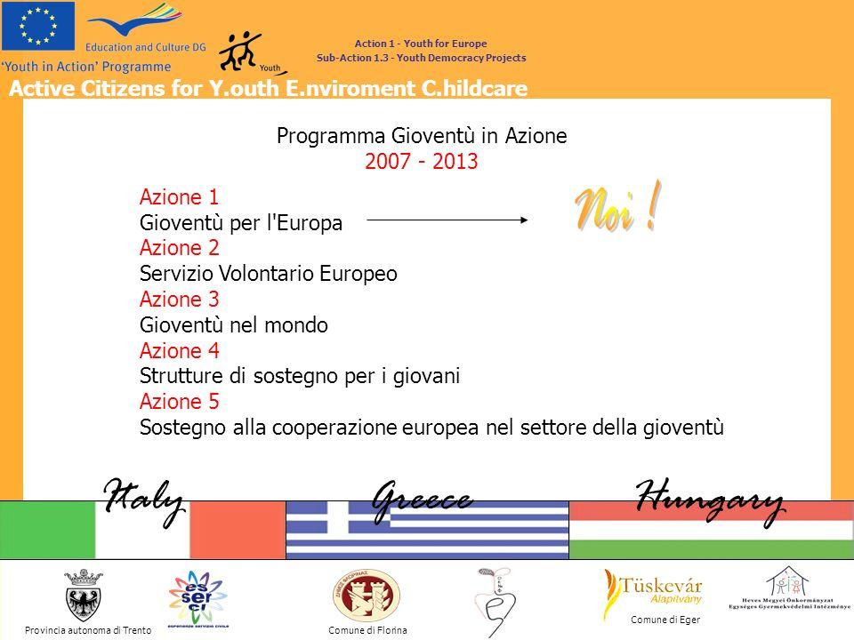 Italy Greece Hungary Noi !