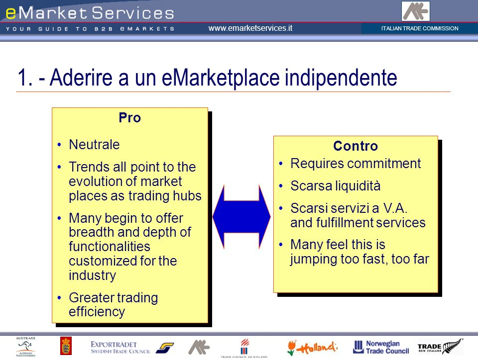 1. - Aderire a un eMarketplace indipendente