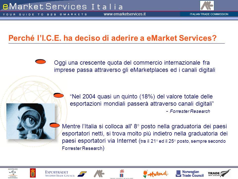Perché l'I.C.E. ha deciso di aderire a eMarket Services
