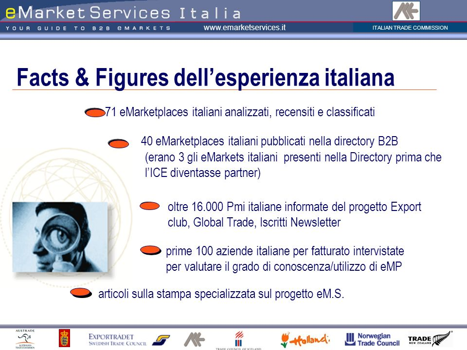 Facts & Figures dell'esperienza italiana