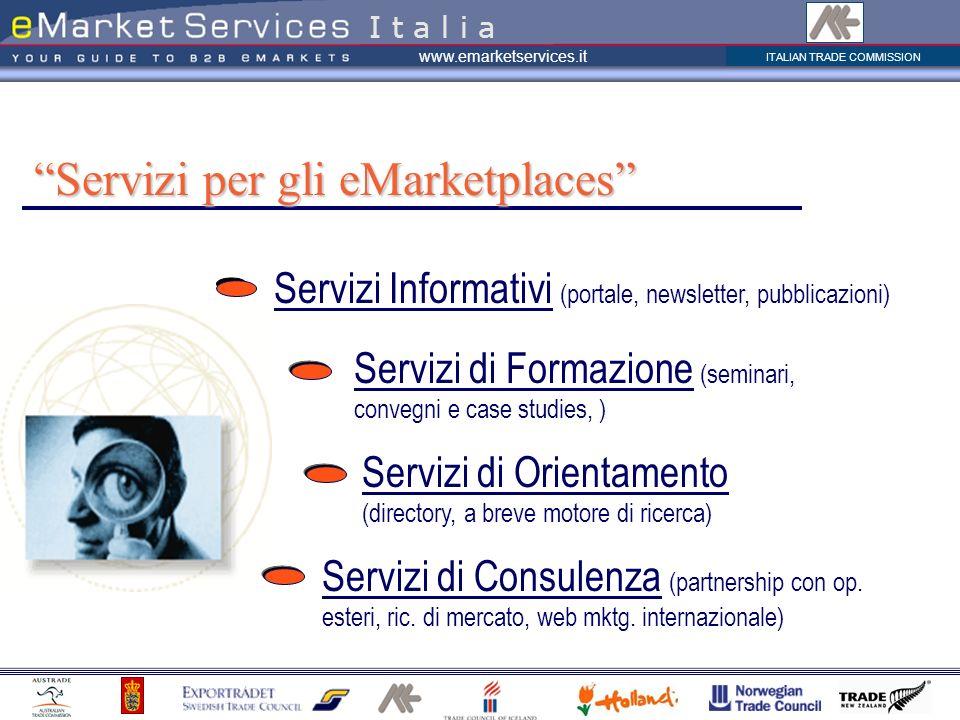 Servizi per gli eMarketplaces