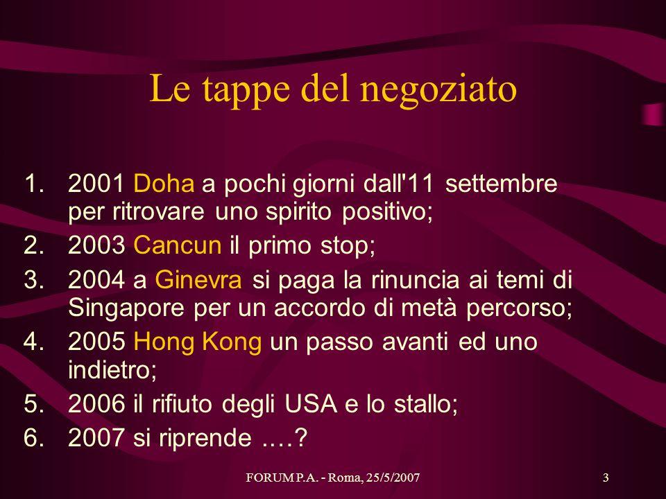 Le tappe del negoziato2001 Doha a pochi giorni dall 11 settembre per ritrovare uno spirito positivo;