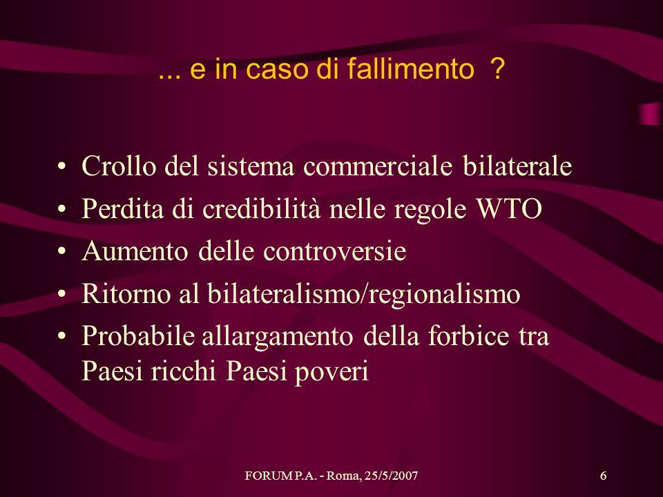 Crollo del sistema commerciale bilaterale