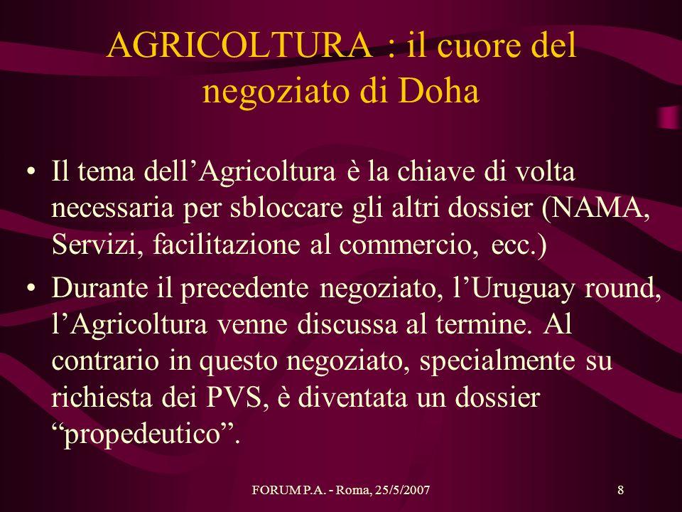 AGRICOLTURA : il cuore del negoziato di Doha