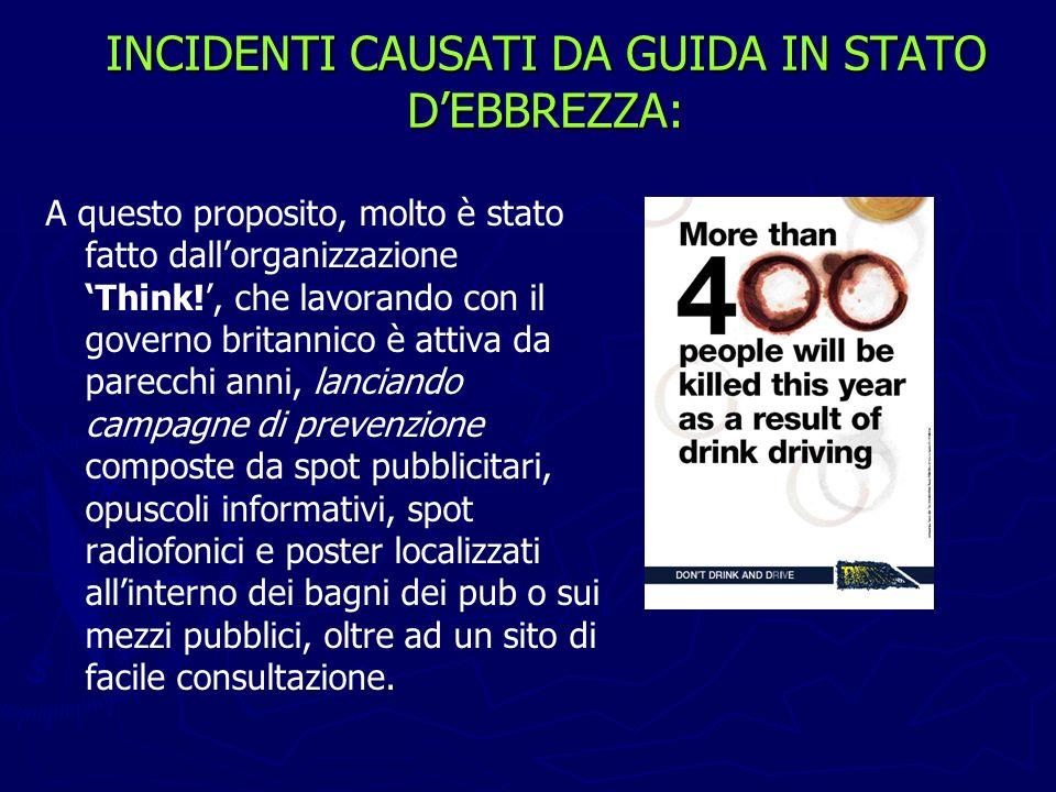 INCIDENTI CAUSATI DA GUIDA IN STATO D'EBBREZZA: