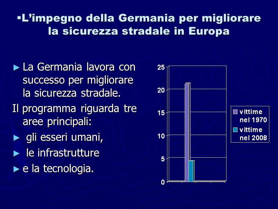 L'impegno della Germania per migliorare la sicurezza stradale in Europa