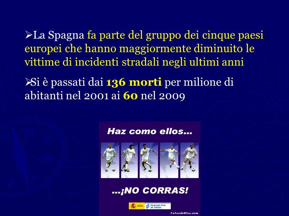 La Spagna fa parte del gruppo dei cinque paesi europei che hanno maggiormente diminuito le vittime di incidenti stradali negli ultimi anni