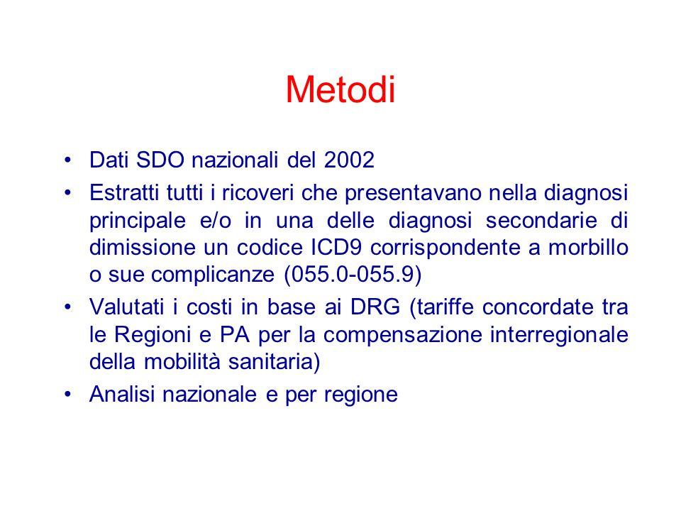 Metodi Dati SDO nazionali del 2002