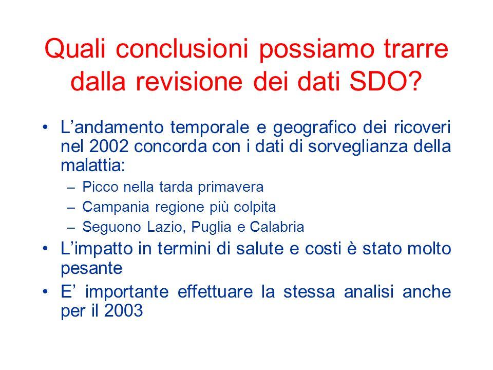 Quali conclusioni possiamo trarre dalla revisione dei dati SDO