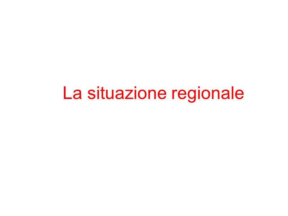 La situazione regionale
