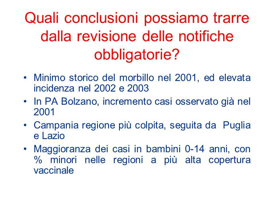 Quali conclusioni possiamo trarre dalla revisione delle notifiche obbligatorie