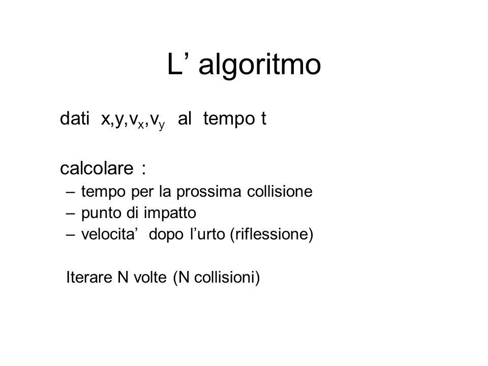 L' algoritmo dati x,y,vx,vy al tempo t calcolare :