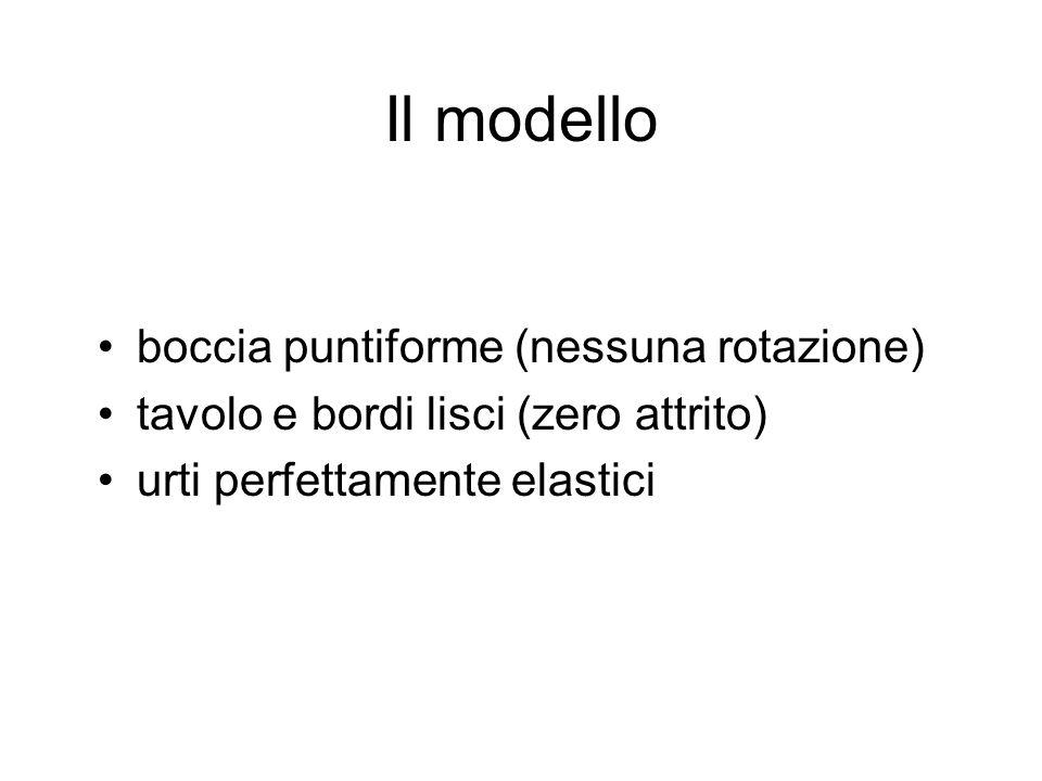 Il modello boccia puntiforme (nessuna rotazione)
