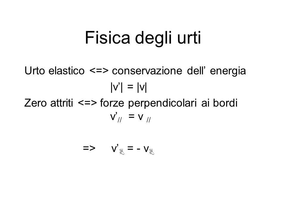 Fisica degli urti Urto elastico <=> conservazione dell' energia