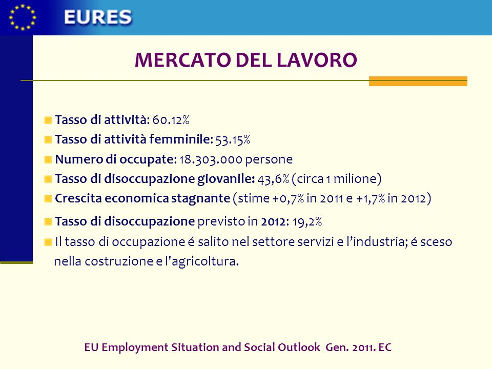 MERCATO DEL LAVORO Tasso di attività: 60.12%