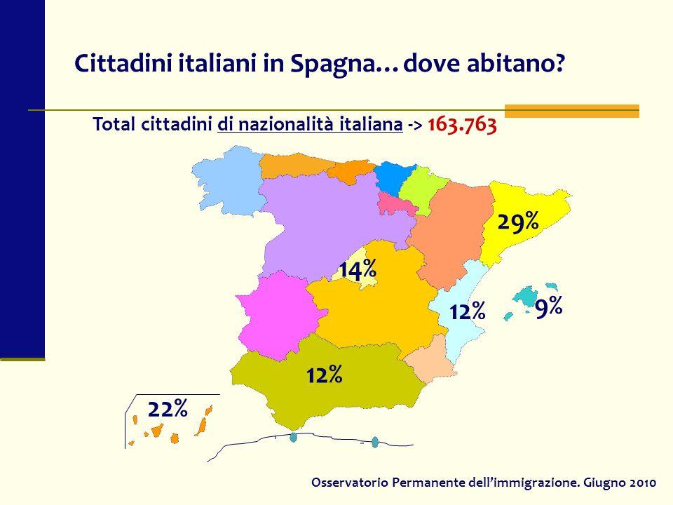 Cittadini italiani in Spagna…dove abitano