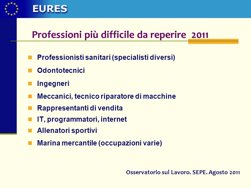 Professioni più difficile da reperire 2011