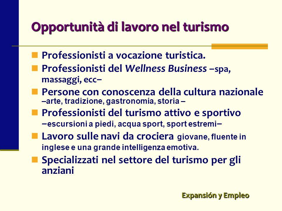 Opportunità di lavoro nel turismo