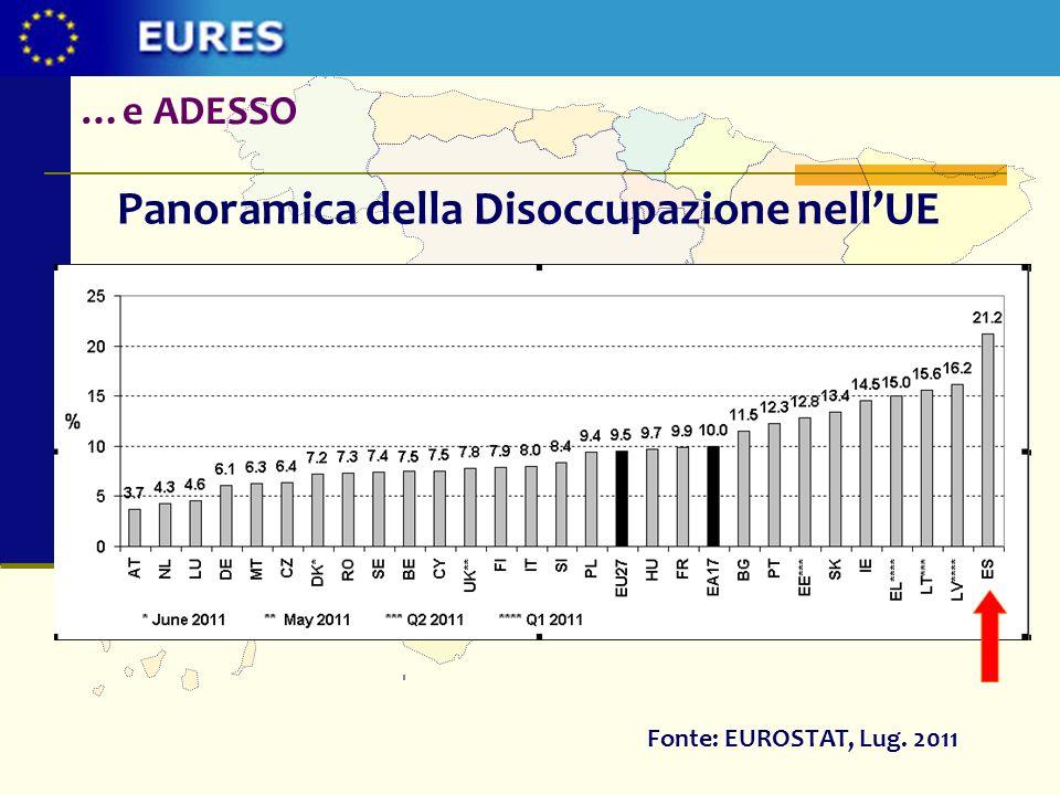 Panoramica della Disoccupazione nell'UE
