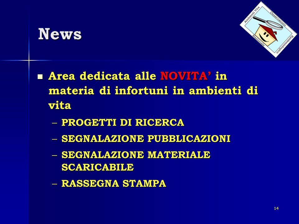 News Area dedicata alle NOVITA' in materia di infortuni in ambienti di vita. PROGETTI DI RICERCA. SEGNALAZIONE PUBBLICAZIONI.