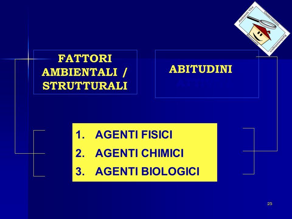 FATTORI AMBIENTALI / STRUTTURALI