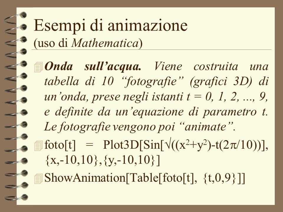 Esempi di animazione (uso di Mathematica)