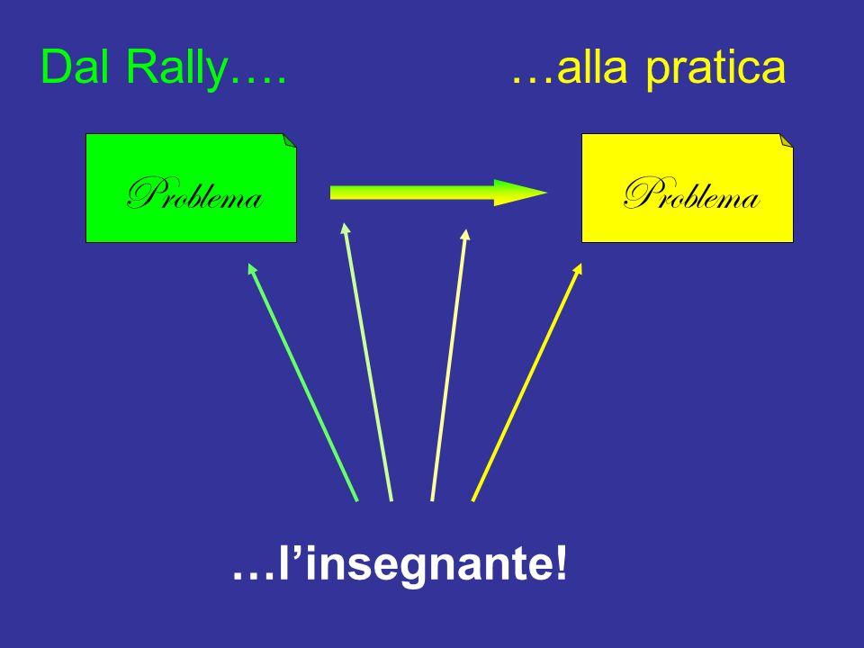 Dal Rally…. …alla pratica Problema Problema …l'insegnante!