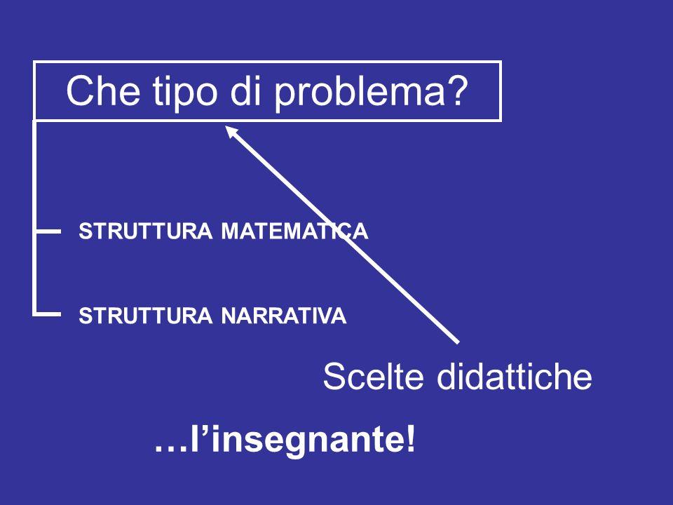 Che tipo di problema Scelte didattiche …l'insegnante!