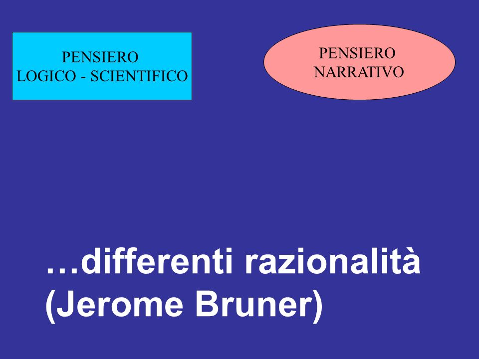 …differenti razionalità (Jerome Bruner)