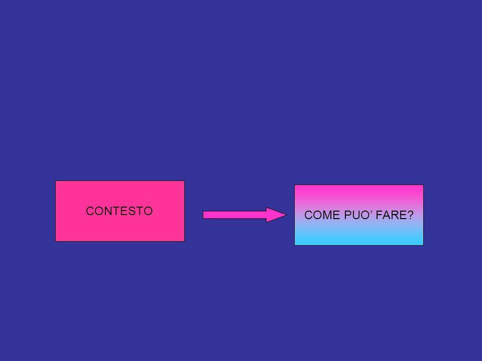 CONTESTO COME PUO' FARE DOMANDA
