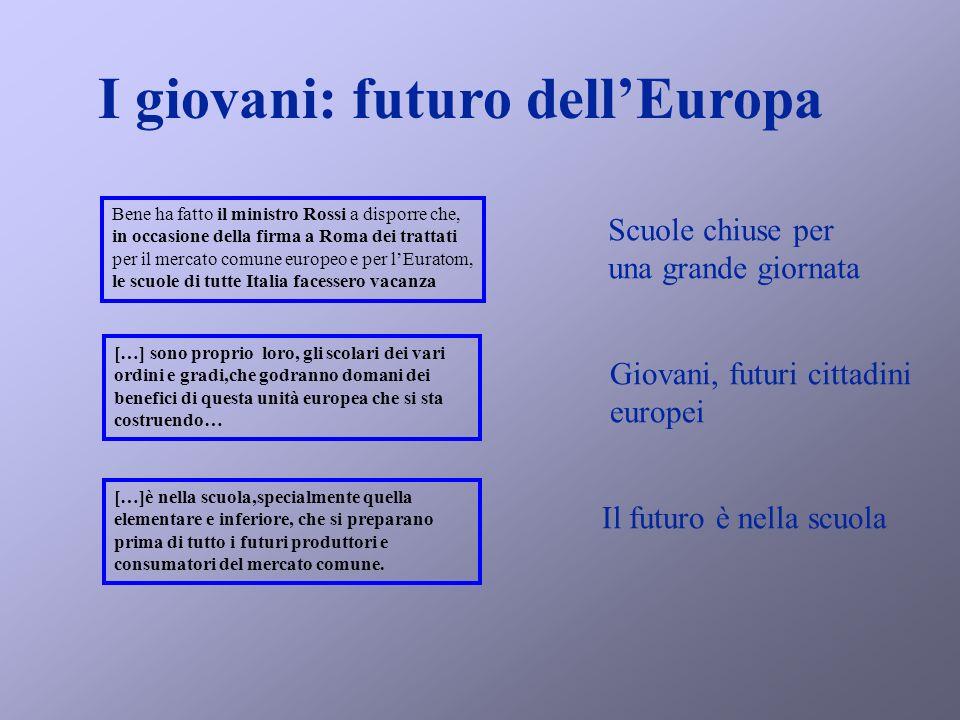 I giovani: futuro dell'Europa
