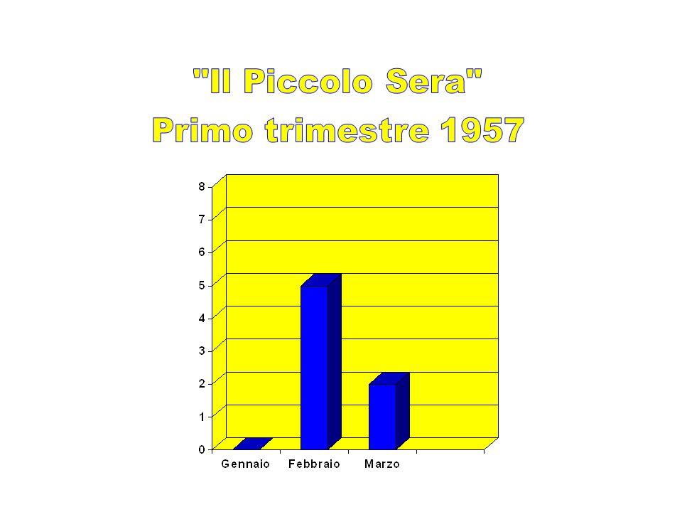 Il Piccolo Sera Primo trimestre 1957