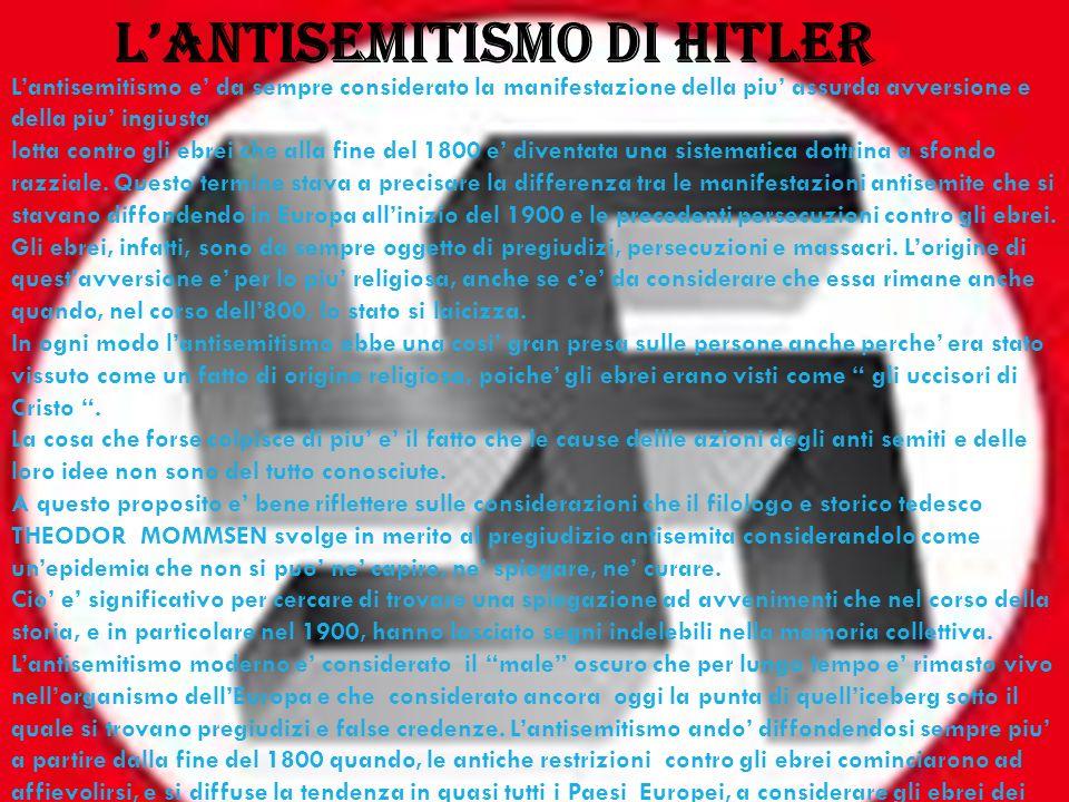L'antisemitismo di hitler