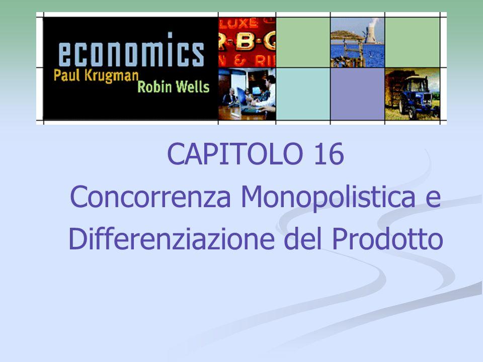 Concorrenza Monopolistica e Differenziazione del Prodotto