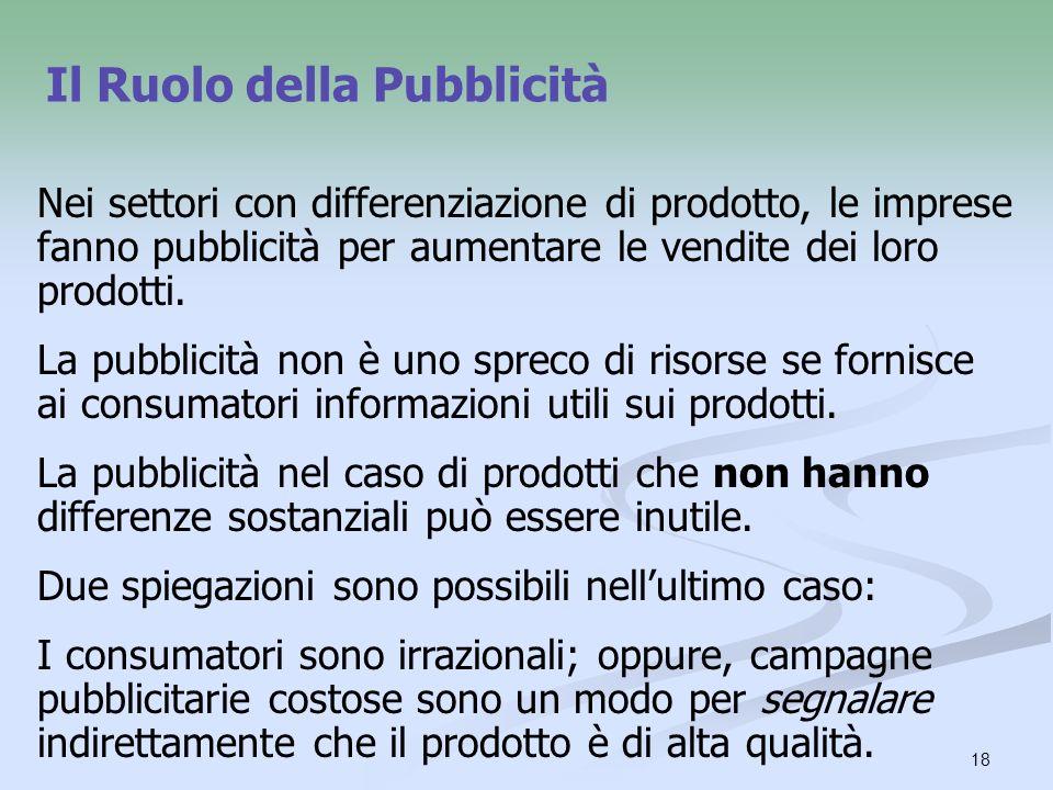 Il Ruolo della Pubblicità