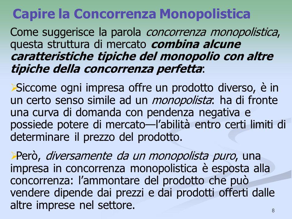 Capire la Concorrenza Monopolistica