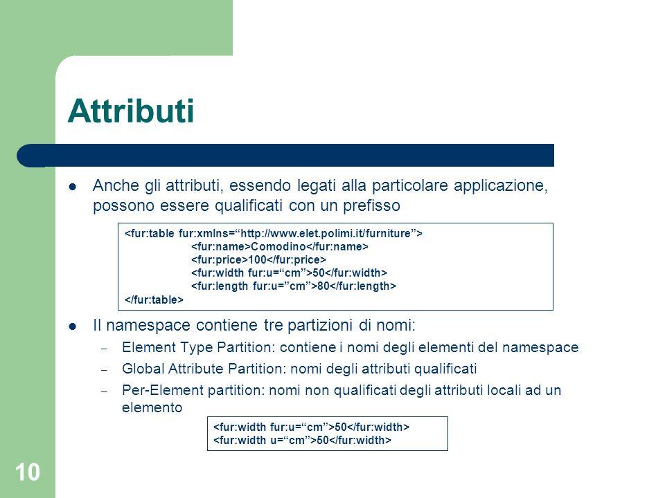 Attributi Anche gli attributi, essendo legati alla particolare applicazione, possono essere qualificati con un prefisso.
